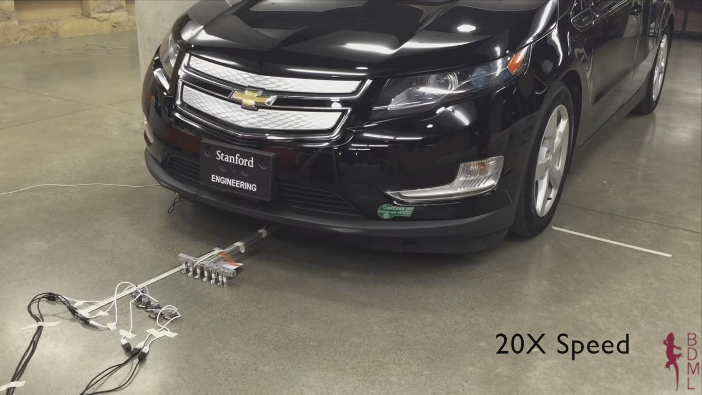 Watch a Team of Six Micro Robots Pulling a Car